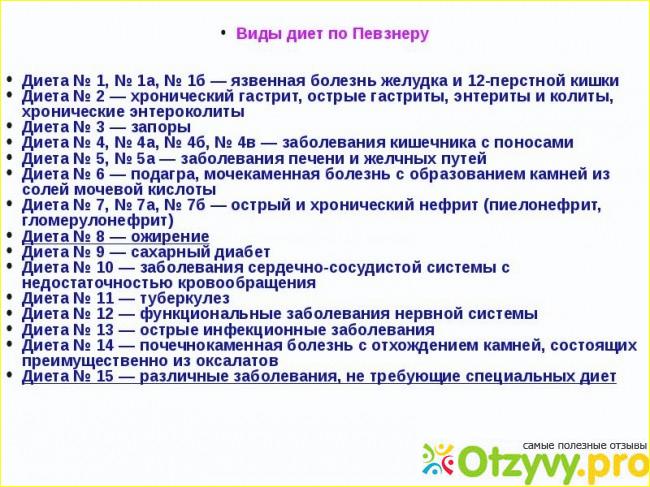 Режим Диеты Певзнера. Диеты по Певзнеру: обзор лечебных столов