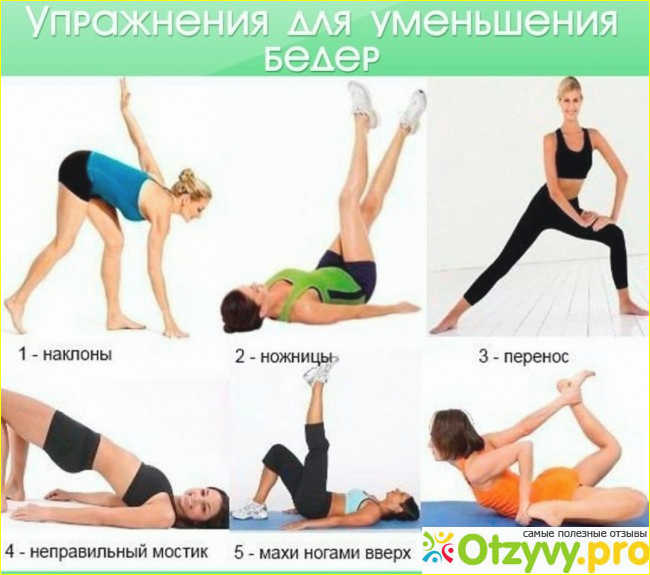 Сбросить вес быстро упражнение