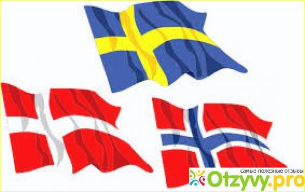 Отзыв о Самостоятельное получение визы в Данию