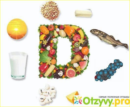 Отзыв о Витамин д