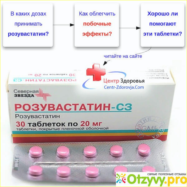 Отзыв о Розувастатин отзывы пациентов