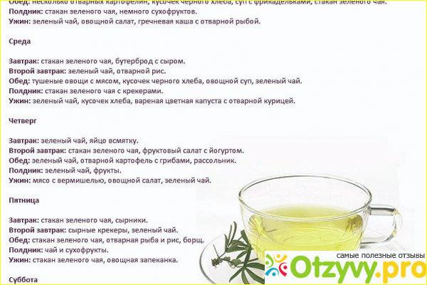 Диета зеленый чай неделю
