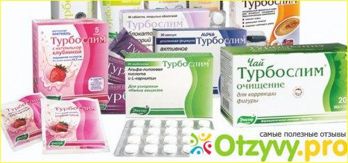 Таблетки для похудения турбо