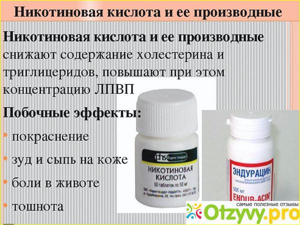 Никотиновая кислота отзывы врачей фото1
