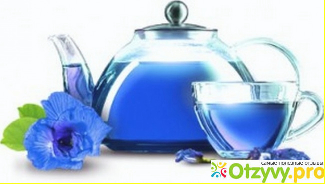 Отзыв о Отрицательные отзывы о пурпурном чае чанг шу