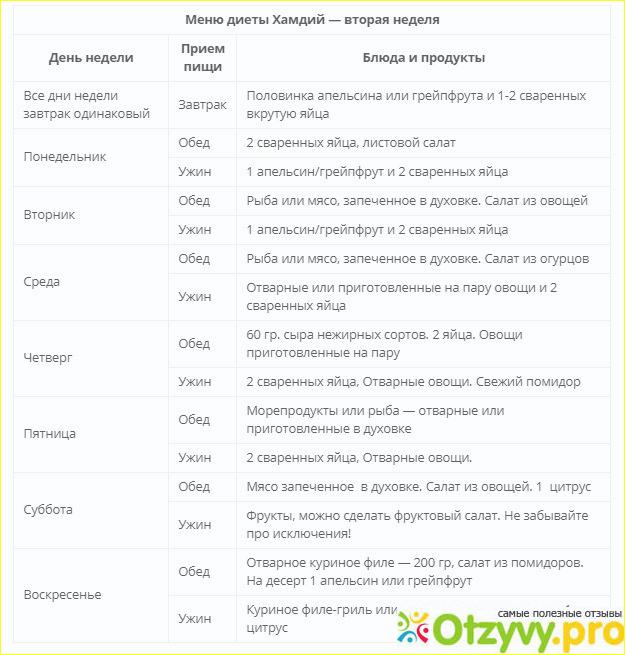 Химическая диета усама хамдий с меню оригинал
