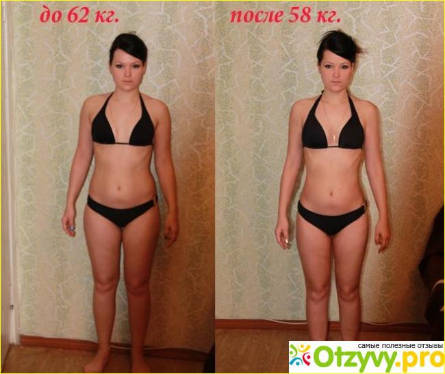 Питьевая диета результаты 10 дней