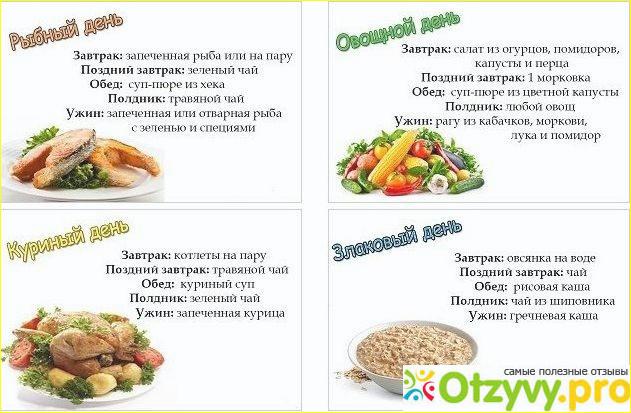 Отзывы к диете лепесток