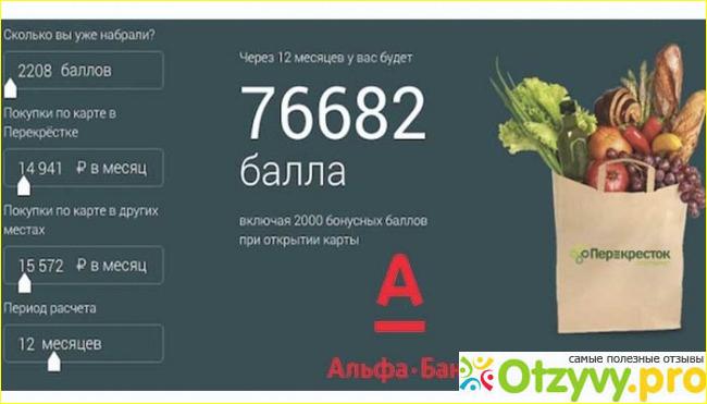 Отзыв о Альфа банк карта перекресток отзывы