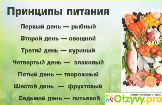 Рецепт Диеты Семь Лепестков.