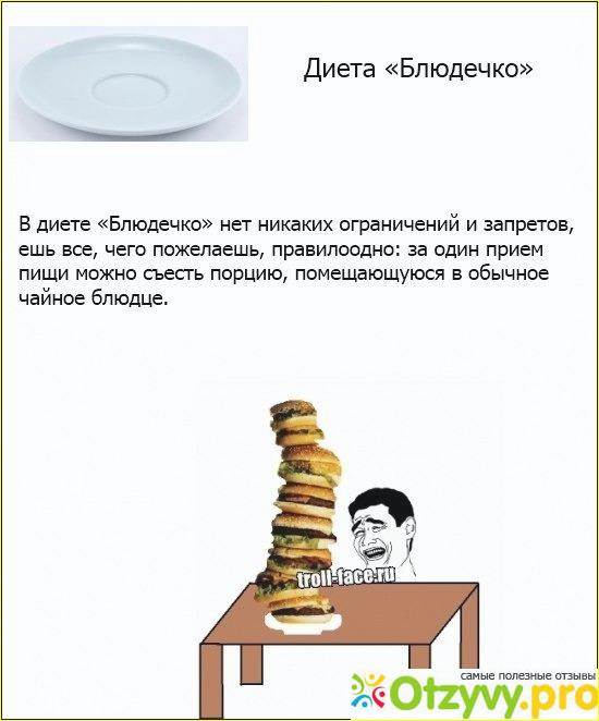 Диета На Блюдечке Отзывы. Диета Блюдечко