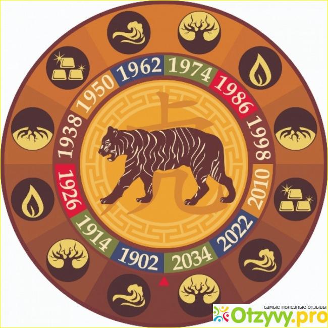 1986 - год какого животного по гороскопу{q} Характеристика 1986 года по восточному календарю фото1