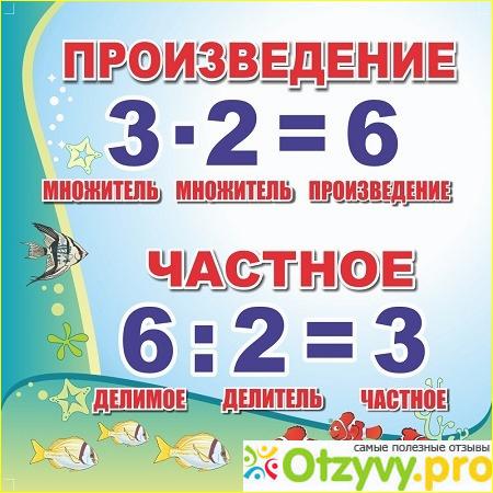 Что такое частное чисел