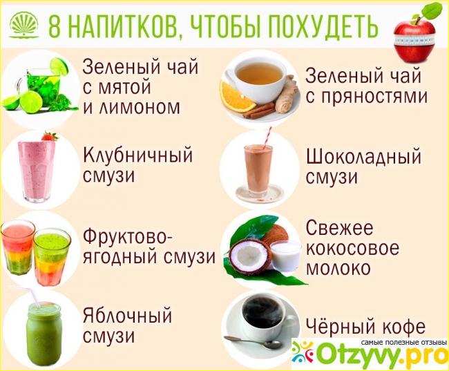 Что пить перед сном чтоб похудеть