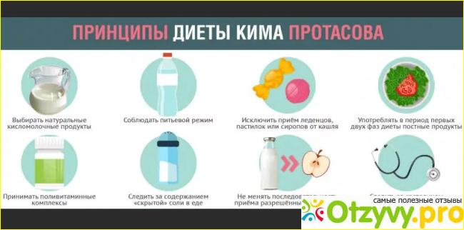 Диета Кима Протасова 2 Неделя. Знаменитая «Протасовка»: пять недель на пищевое перевоспитание
