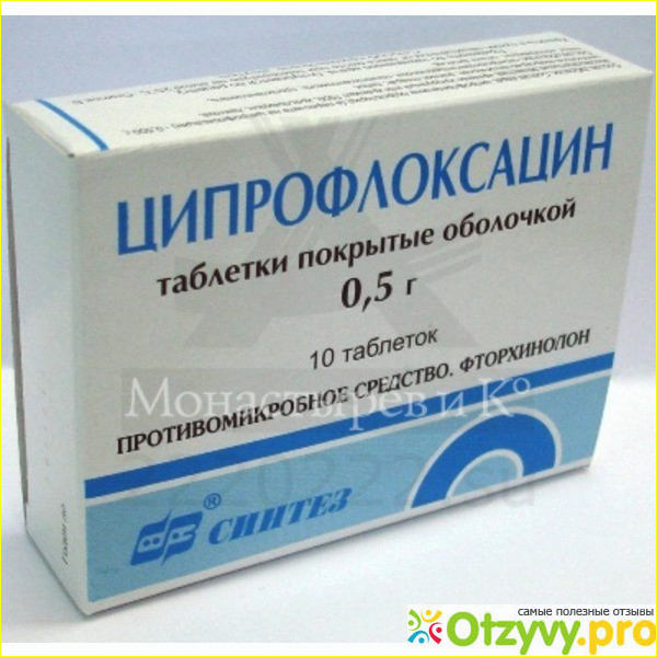 Ciprofloxacin For Cats