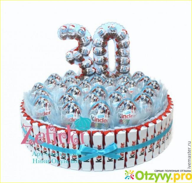 Необычные подарки девушке на 30 лет на день рождения 69