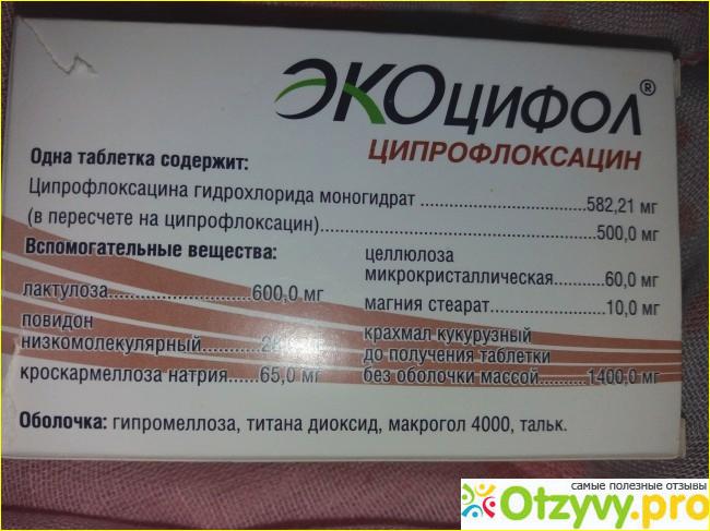 Volinol ciprofloxacin