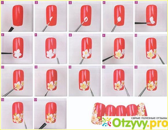 Рисунки на ногтях акриловыми красками для начинающих пошагово