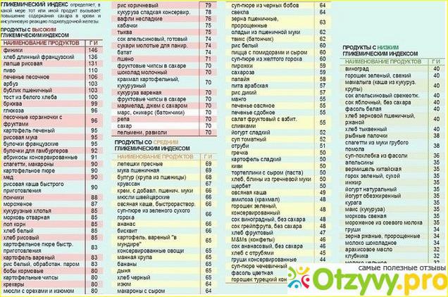 Как снизить гликемический индекс риса