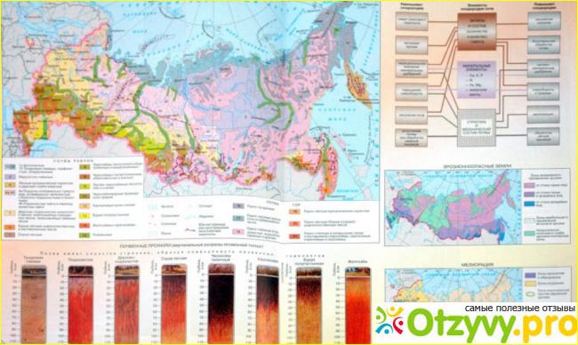 Атлас по географии 8 класс дрофа онлайн