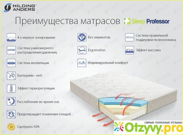 Кровати хилдинг андерс официальный сайт