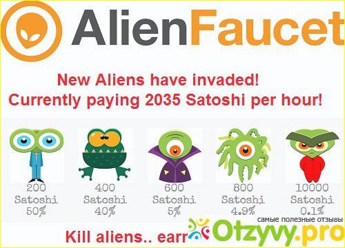 ALIEN FAUCET отзывы о сайте - реальные отзывы о Alien Faucet ru, com ...