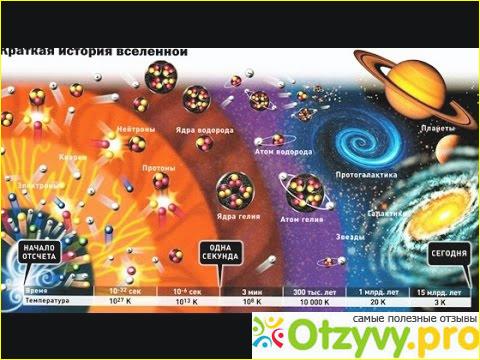 origin fate universe physics
