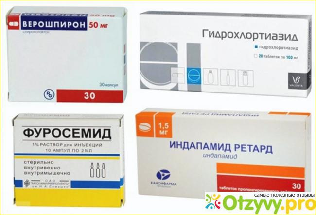 рейтинг лучших препаратов для похудения 2020
