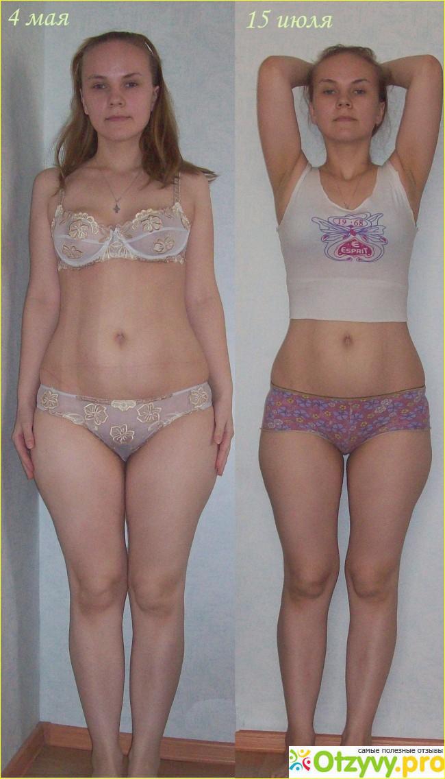 бодифлекс для похудения отзывы и результаты