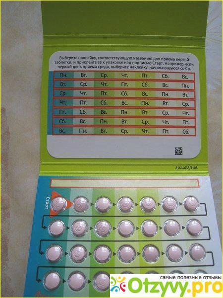 Инструкция применению таблеток джес