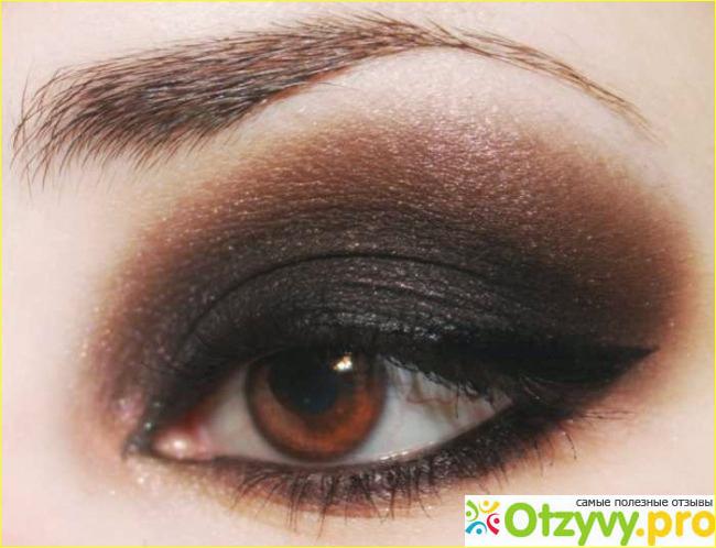 Cat eye eye makeup