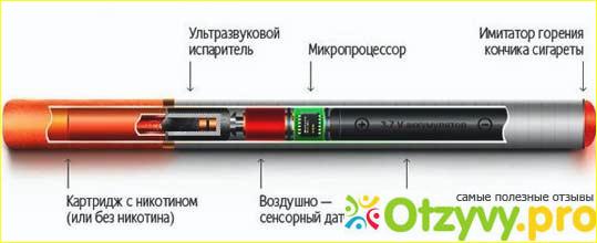 Одноразовые электронные сигареты взрываются ли сигарета kanger купить