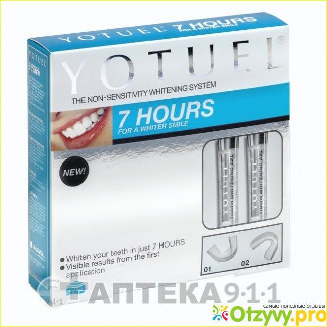 Телефоны стоматологий адреса стоматологий.