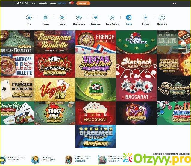 Хорошие онлайн казино реальные отзывы
