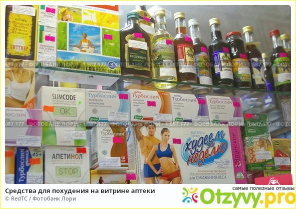 препараты для похудения в аптеках беларуси отзывы