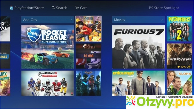 Магазин Playstation Store обман