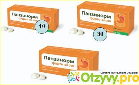 Панзинорм форте 20000 №30 таблетки: цена, инструкция, отзывы.