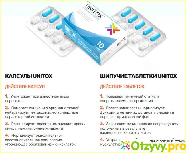 Купить Unitox на аптеке в нашем Петропавловске-Камчатском