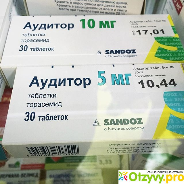мочегонные лекарства для похудения